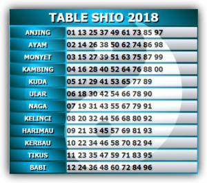 Table Shio 2018 Asiatogel88